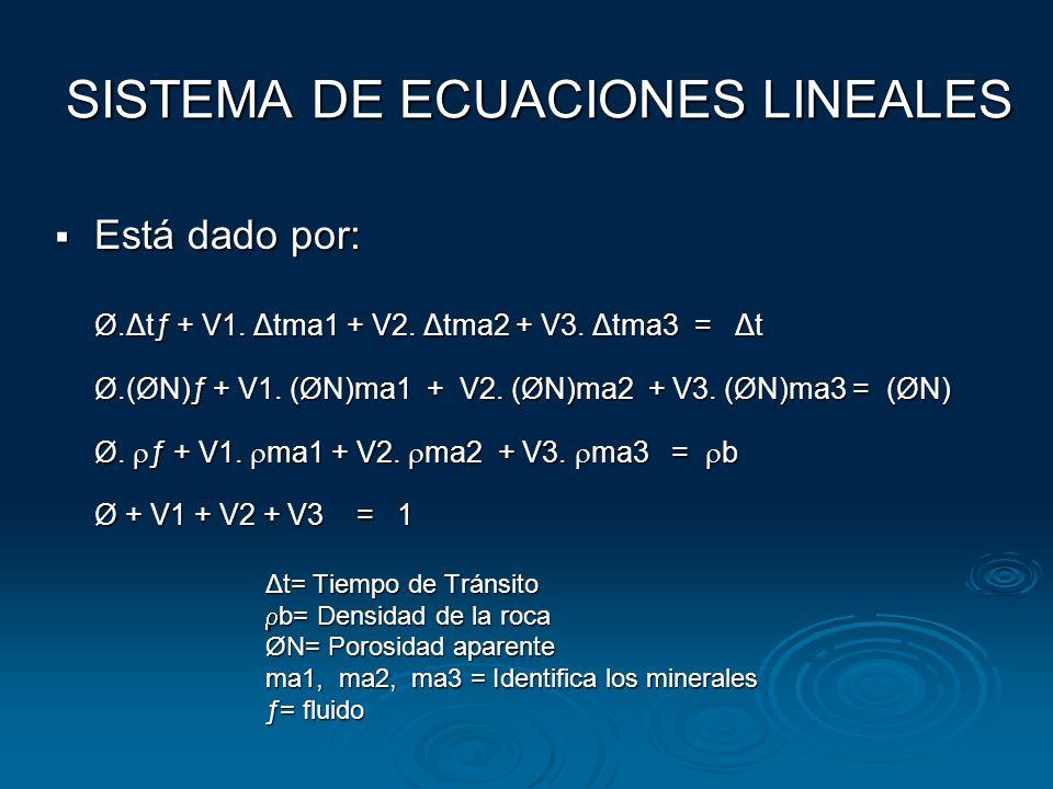 SISTEMA DE ECUACIONES LINEALES Está dado por: Está dado por: Ø.Δtƒ + V1. Δtma1 + V2. Δtma2 + V3. Δtma3 = Δt Ø.(ØN)ƒ + V1. (ØN)ma1 + V2. (ØN)ma2 + V3.