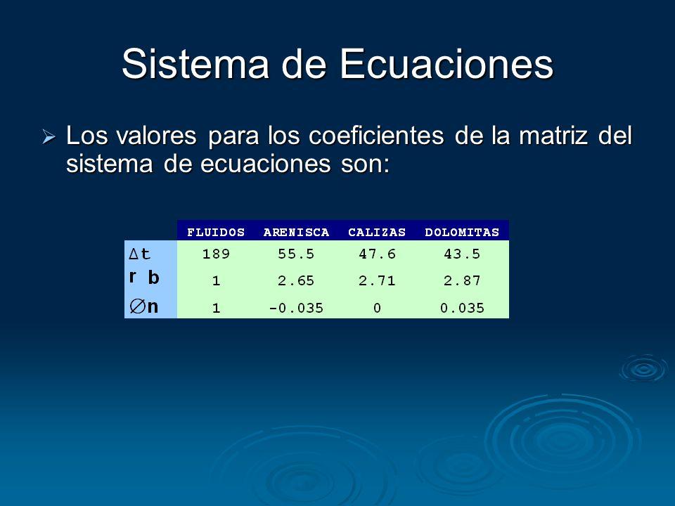 Sistema de Ecuaciones Los valores para los coeficientes de la matriz del sistema de ecuaciones son: Los valores para los coeficientes de la matriz del