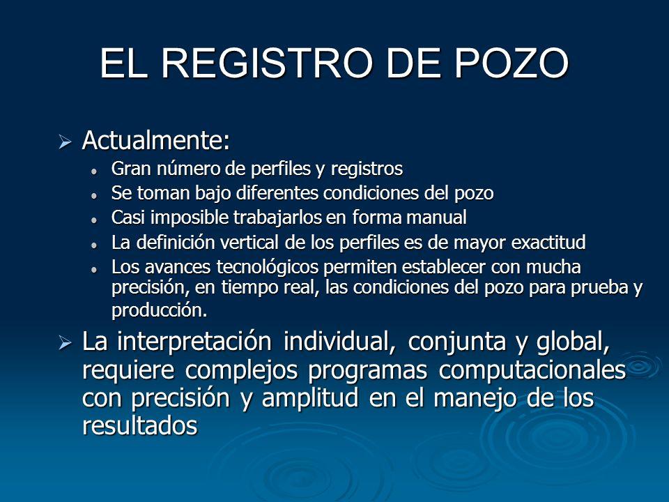 EL REGISTRO DE POZO En términos generales tiene los siguientes usos: En términos generales tiene los siguientes usos: Identificación de la formación Identificación de la formación Identificación de las características físicas como porosidad, permeabilidad, fluidos, etc.