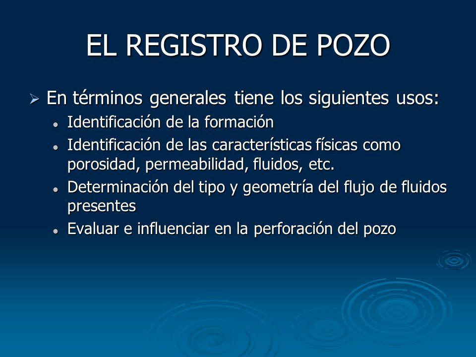 EL REGISTRO DE POZO En términos generales tiene los siguientes usos: En términos generales tiene los siguientes usos: Identificación de la formación I