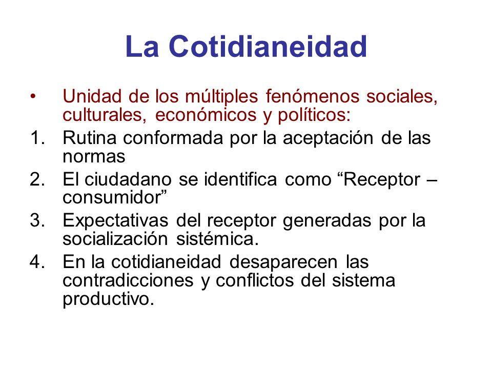La Cotidianeidad Unidad de los múltiples fenómenos sociales, culturales, económicos y políticos: 1.Rutina conformada por la aceptación de las normas 2