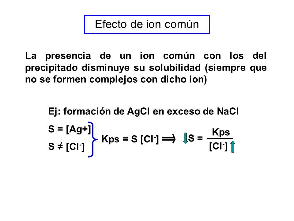Efecto de ion común La presencia de un ion común con los del precipitado disminuye su solubilidad (siempre que no se formen complejos con dicho ion) Ej: formación de AgCl en exceso de NaCl S = [Ag+] S = [Cl - ] Kps = S [Cl - ] [Cl - ] S = Kps
