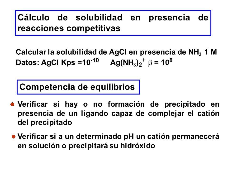 Cálculo de solubilidad en presencia de reacciones competitivas Calcular la solubilidad de AgCl en presencia de NH 3 1 M Datos: AgCl Kps =10 -10 Ag(NH