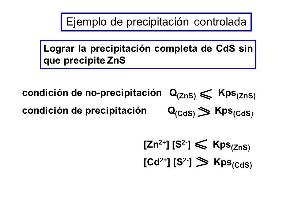 condición de no-precipitación Q (ZnS) Kps (ZnS) condición de precipitación Q (CdS) Kps (CdS) Ejemplo de precipitación controlada [Zn 2+ ] [S 2- ] Kps (ZnS) [Cd 2+ ] [S 2- ] Kps (CdS) Lograr la precipitación completa de CdS sin que precipite ZnS