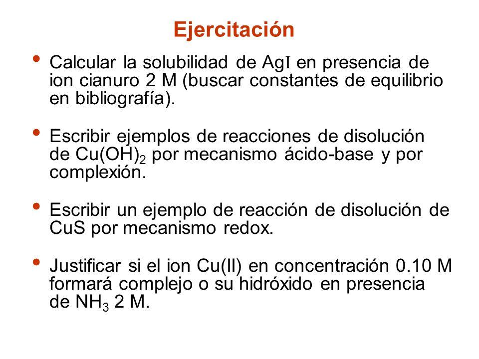 Ejercitación Calcular la solubilidad de Ag I en presencia de ion cianuro 2 M (buscar constantes de equilibrio en bibliografía). Escribir ejemplos de r