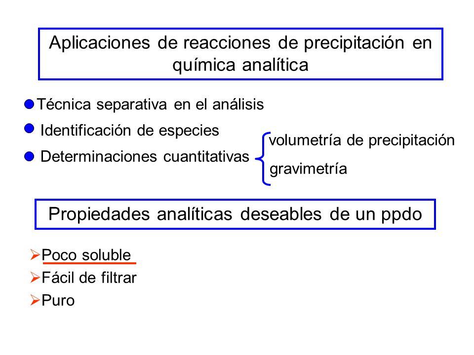 Aplicaciones de reacciones de precipitación en química analítica Técnica separativa en el análisis Identificación de especies Determinaciones cuantitativas volumetría de precipitación gravimetría Propiedades analíticas deseables de un ppdo Poco soluble Fácil de filtrar Puro