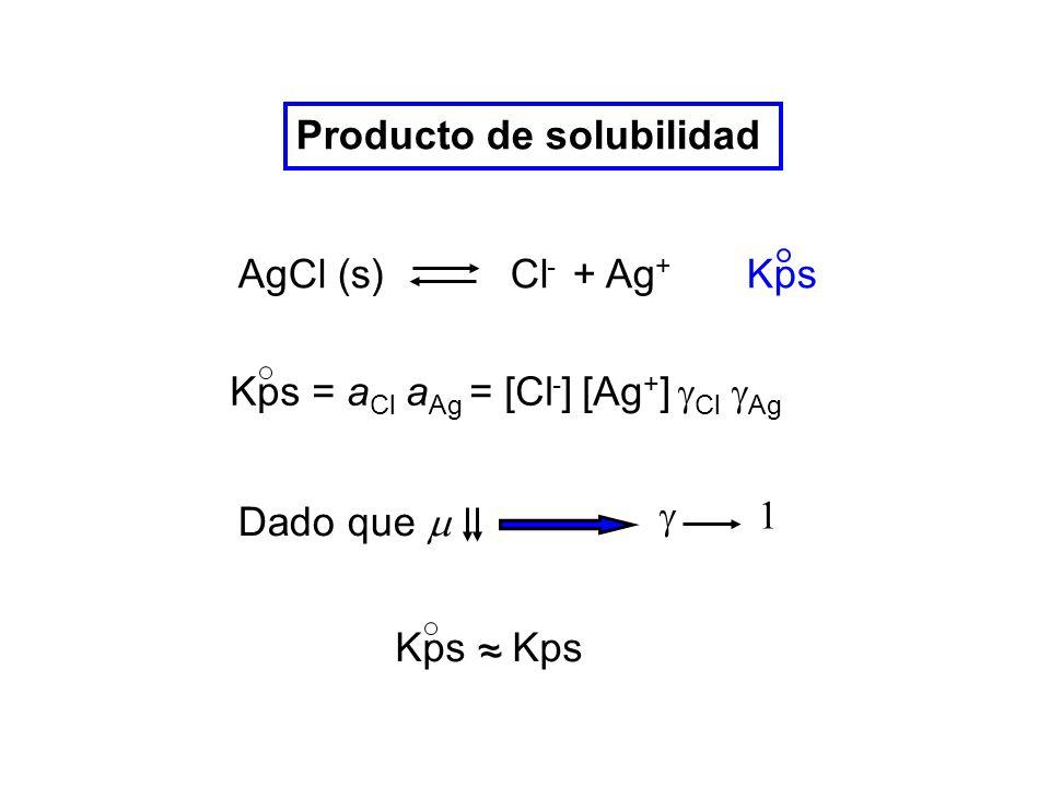 Kps = a Cl a Ag Producto de solubilidad = [Cl - ] [Ag + ] Cl Ag Dado que Kps ~ Kps ~ AgCl (s) Cl - + Ag + Kps
