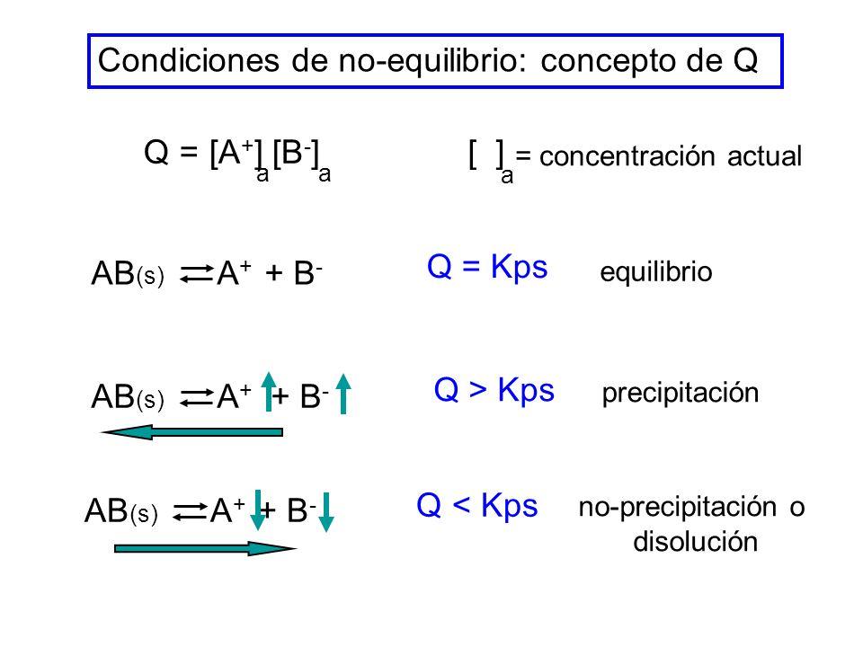 Condiciones de no-equilibrio: concepto de Q Q =[A + ] [B - ] aa Q < Kps Q = Kps Q > Kps AB (s) A + + B - a = concentración actual [ ] equilibrio precipitación no-precipitación o disolución