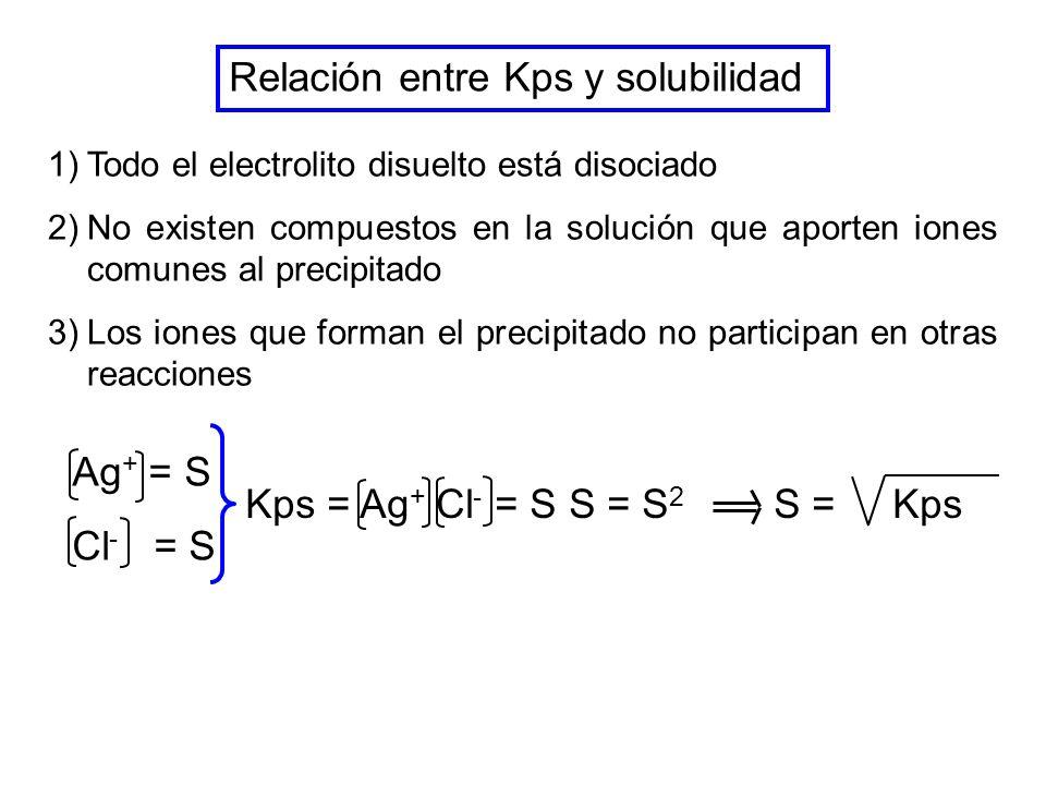 Relación entre Kps y solubilidad 1)Todo el electrolito disuelto está disociado 2)No existen compuestos en la solución que aporten iones comunes al pre