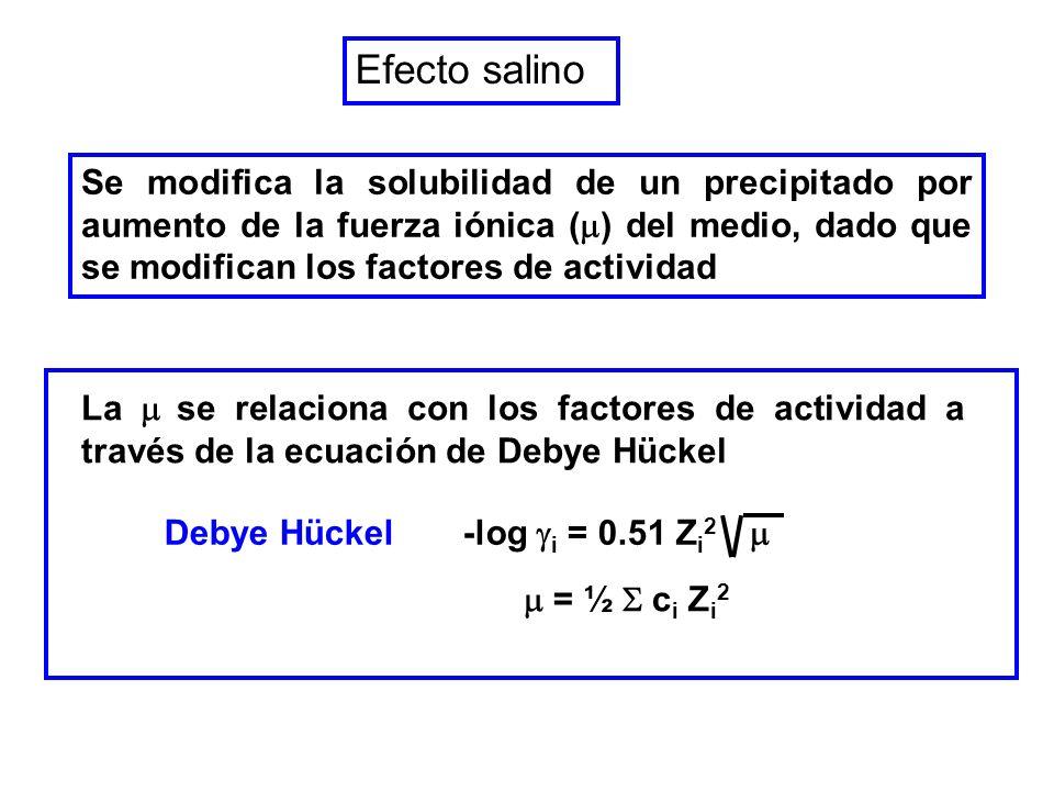 Efecto salino Se modifica la solubilidad de un precipitado por aumento de la fuerza iónica ( ) del medio, dado que se modifican los factores de activi