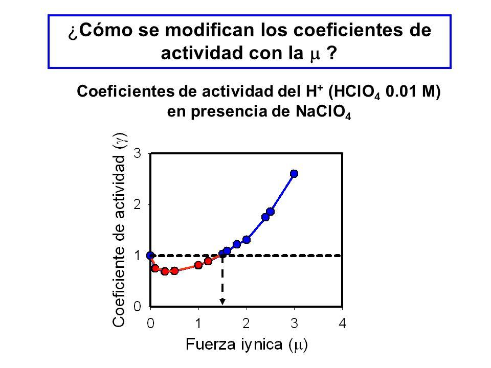 Ag + Cl - Cl Ag Kps = a Cl a Ag = S 2 Cl Ag = Kps = S 2 ± 2 S = Kps ±