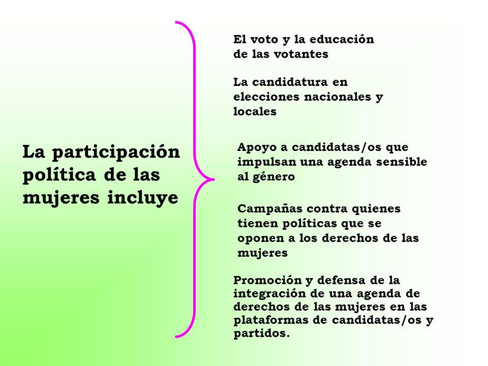 El voto y la educación de las votantes La candidatura en elecciones nacionales y locales Apoyo a candidatas/os que impulsan una agenda sensible al gén