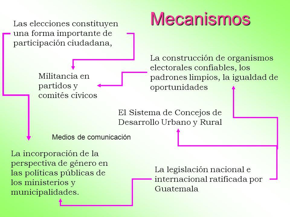 Mecanismos Las elecciones constituyen una forma importante de participación ciudadana, La construcción de organismos electorales confiables, los padro