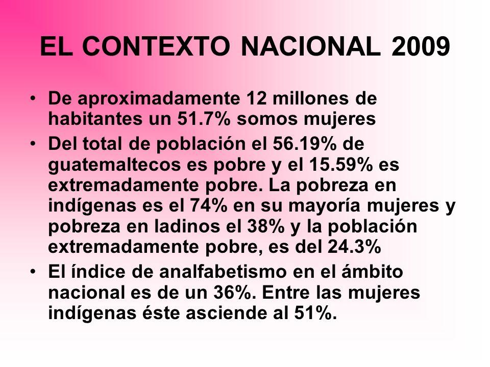 EL CONTEXTO NACIONAL 2009 De aproximadamente 12 millones de habitantes un 51.7% somos mujeres Del total de población el 56.19% de guatemaltecos es pob