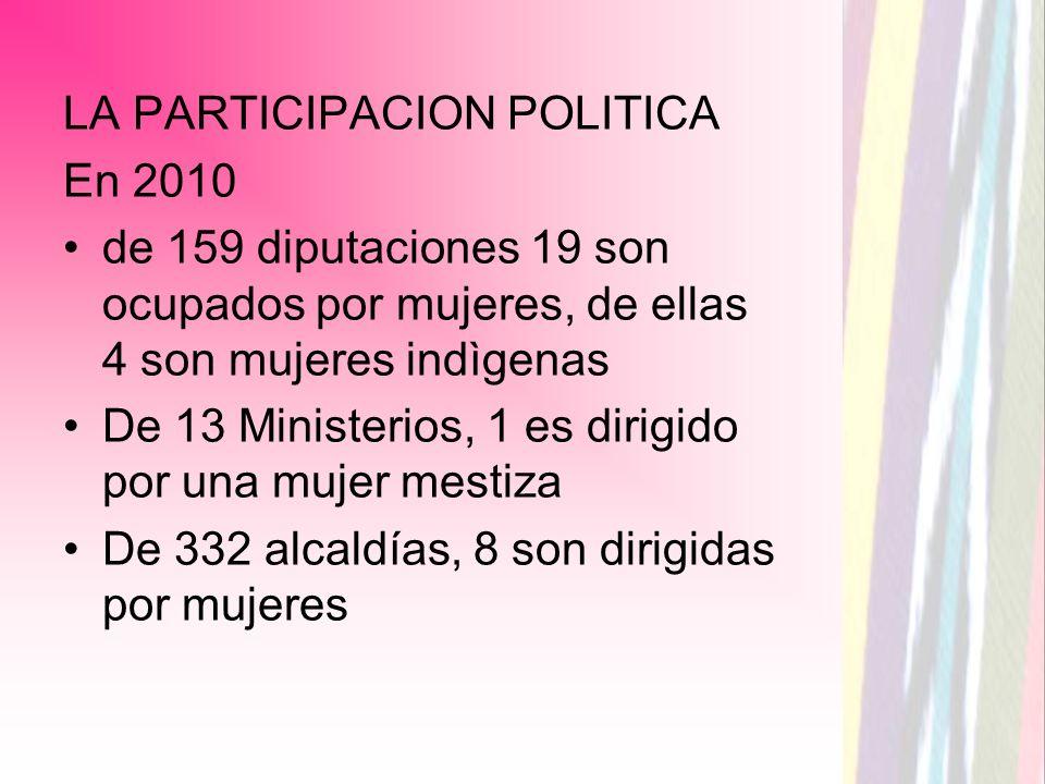 LA PARTICIPACION POLITICA En 2010 de 159 diputaciones 19 son ocupados por mujeres, de ellas 4 son mujeres indìgenas De 13 Ministerios, 1 es dirigido p
