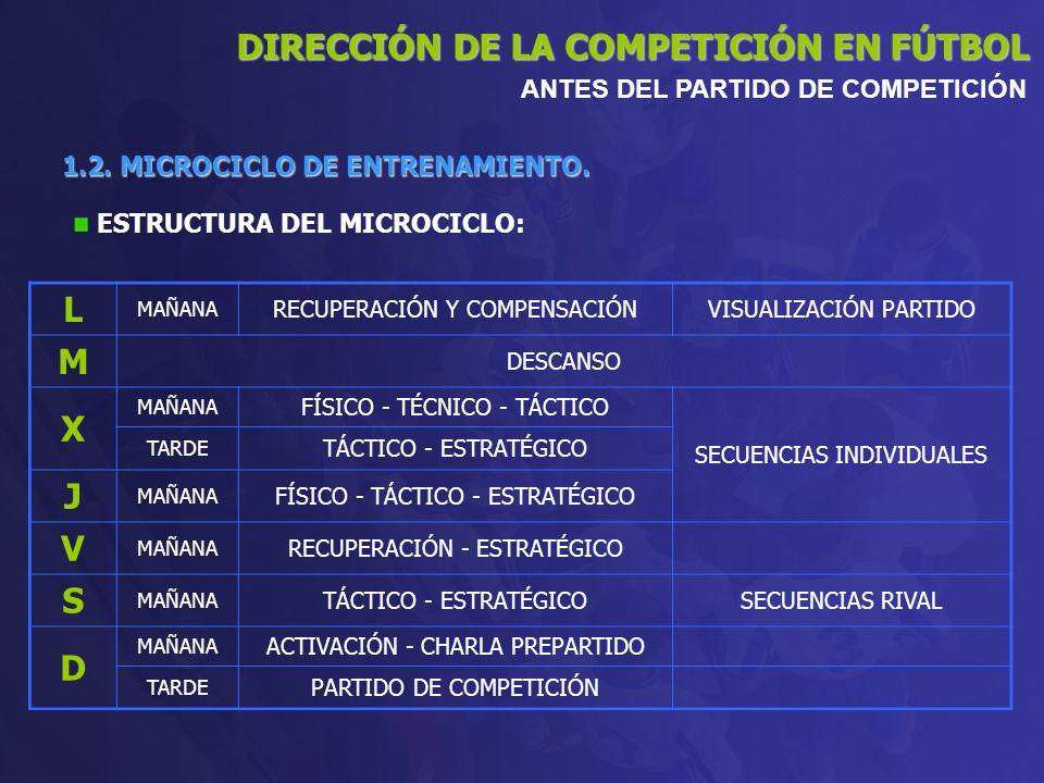 1.2. MICROCICLO DE ENTRENAMIENTO. ESTRUCTURA DEL MICROCICLO: L MAÑANA RECUPERACIÓN Y COMPENSACIÓNVISUALIZACIÓN PARTIDO M DESCANSO X MAÑANA FÍSICO - TÉ