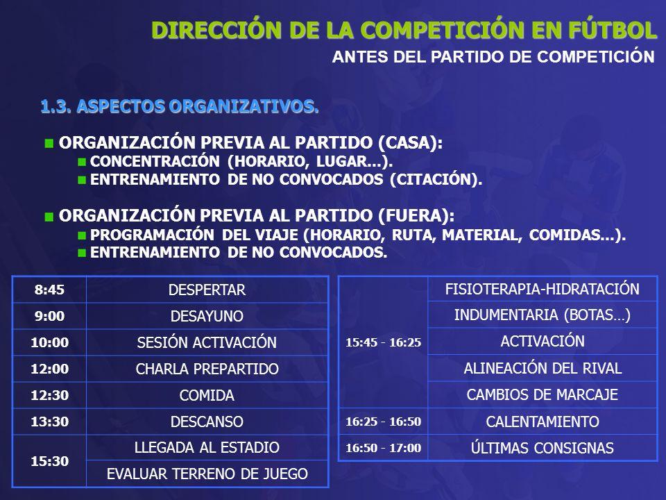 1.3. ASPECTOS ORGANIZATIVOS. ORGANIZACIÓN PREVIA AL PARTIDO (CASA): CONCENTRACIÓN (HORARIO, LUGAR…). ENTRENAMIENTO DE NO CONVOCADOS (CITACIÓN). ORGANI