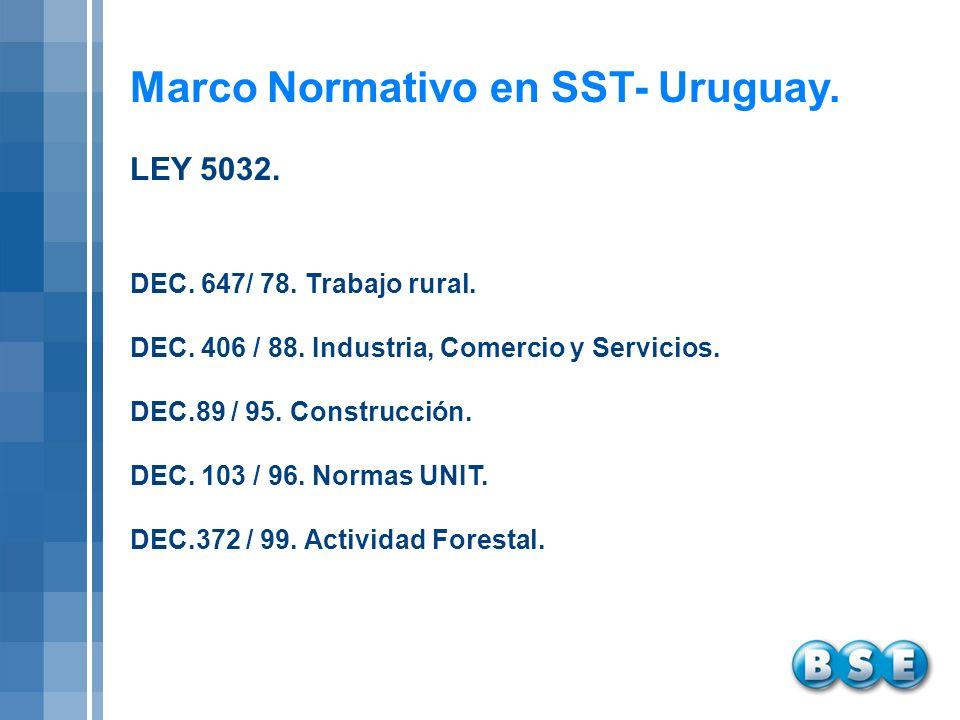 Marco Normativo en SST- Uruguay. DEC. 647/ 78. Trabajo rural. DEC. 406 / 88. Industria, Comercio y Servicios. DEC.89 / 95. Construcción. DEC. 103 / 96
