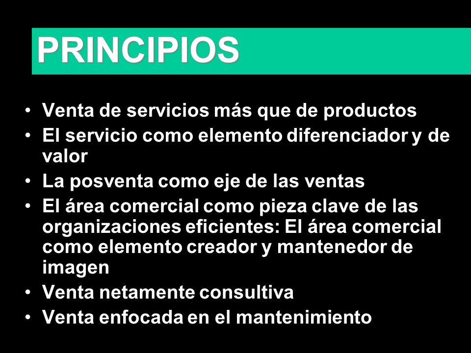 PRINCIPIOS Venta de servicios más que de productos El servicio como elemento diferenciador y de valor La posventa como eje de las ventas El área comer