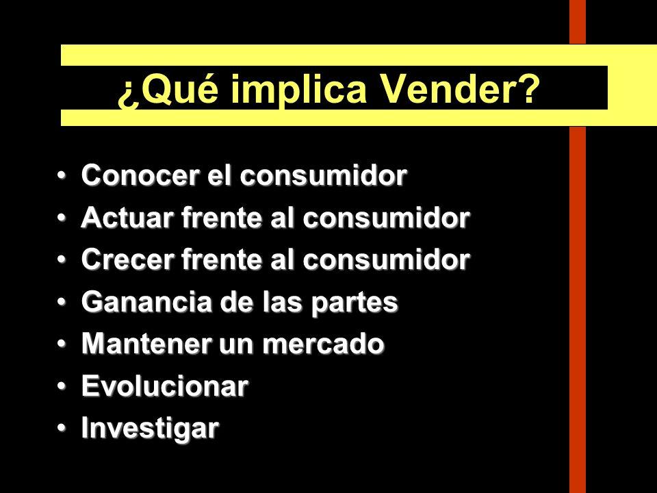 ¿Qué implica Vender? Conocer el consumidorConocer el consumidor Actuar frente al consumidorActuar frente al consumidor Crecer frente al consumidorCrec