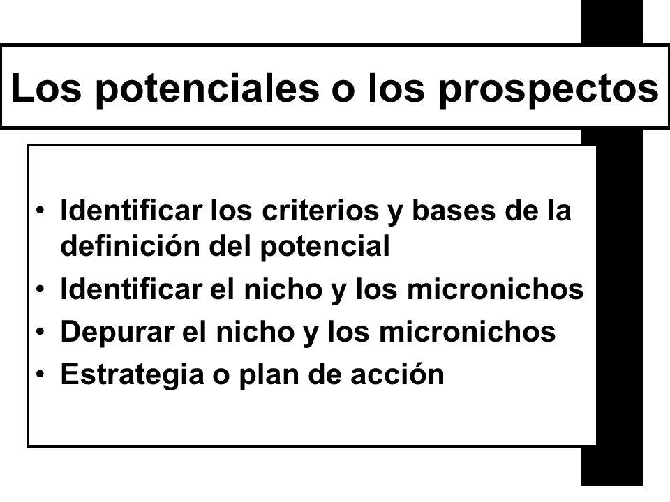 Los potenciales o los prospectos Identificar los criterios y bases de la definición del potencial Identificar el nicho y los micronichos Depurar el ni