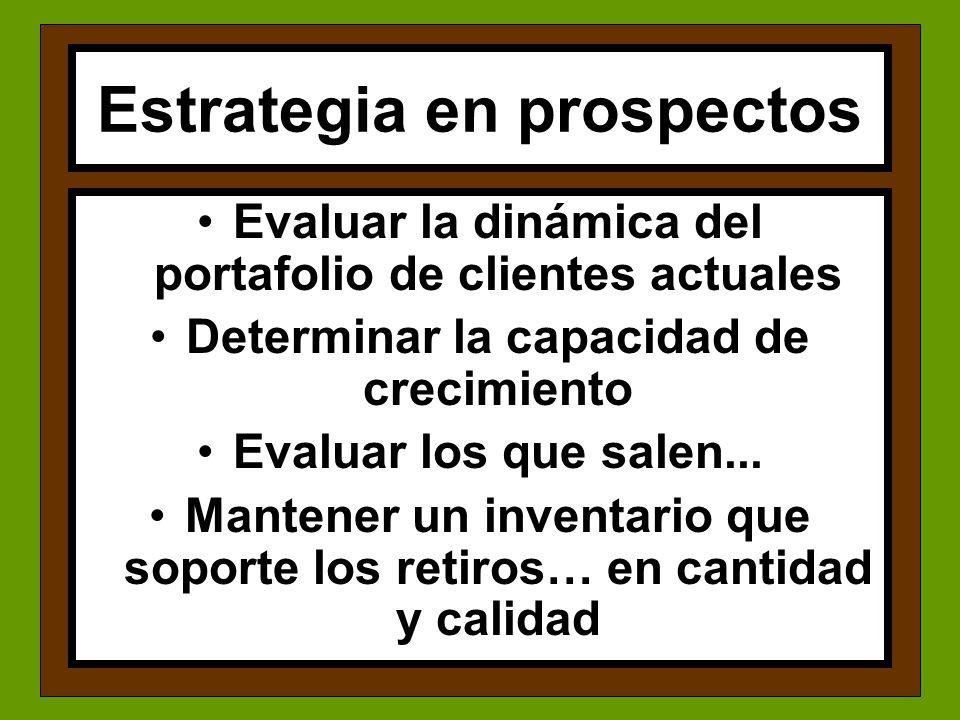 Estrategia en prospectos Evaluar la dinámica del portafolio de clientes actuales Determinar la capacidad de crecimiento Evaluar los que salen... Mante