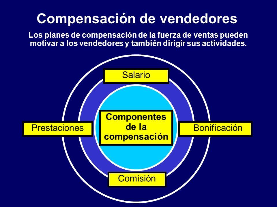 Compensación de vendedores Los planes de compensación de la fuerza de ventas pueden motivar a los vendedores y también dirigir sus actividades. Presta