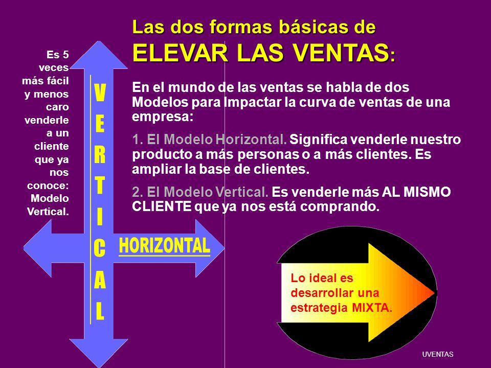 Las dos formas básicas de ELEVAR LAS VENTAS : En el mundo de las ventas se habla de dos Modelos para Impactar la curva de ventas de una empresa: 1. El