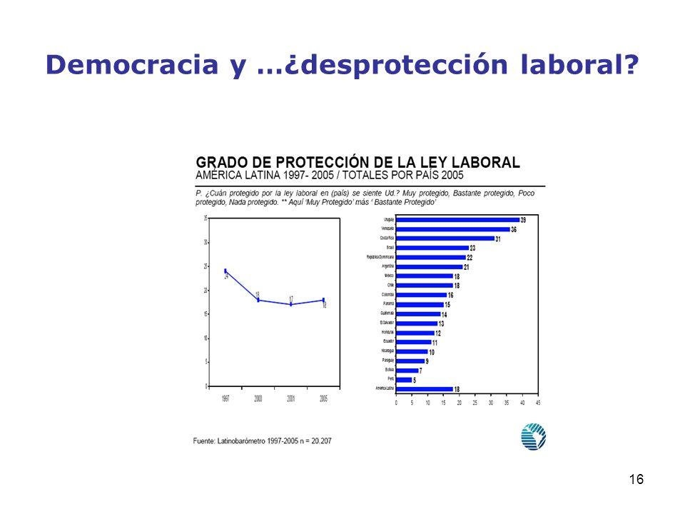 16 Democracia y …¿desprotección laboral?