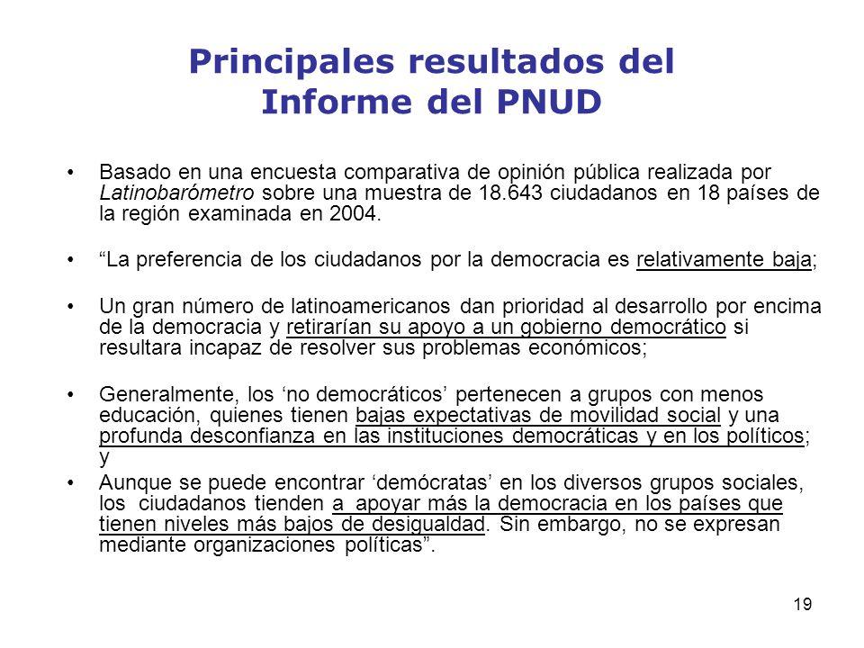 19 Principales resultados del Informe del PNUD Basado en una encuesta comparativa de opinión pública realizada por Latinobarómetro sobre una muestra d