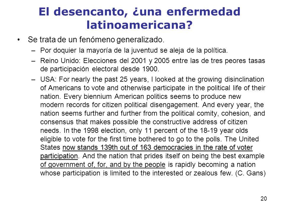 20 El desencanto, ¿una enfermedad latinoamericana? Se trata de un fenómeno generalizado. –Por doquier la mayoría de la juventud se aleja de la polític
