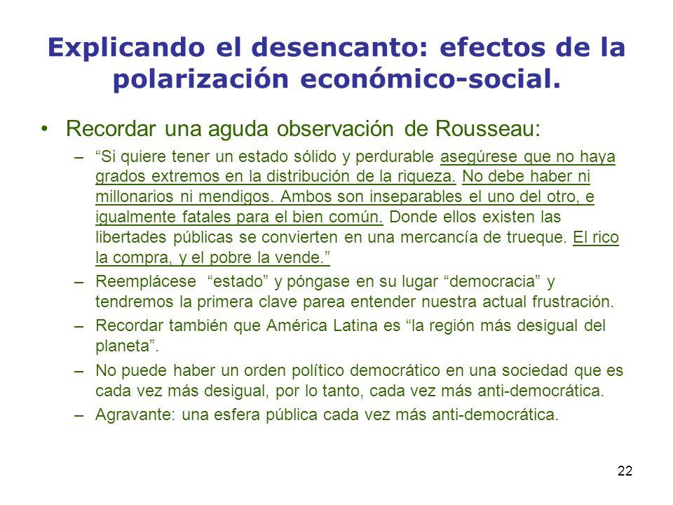 22 Explicando el desencanto: efectos de la polarización económico-social. Recordar una aguda observación de Rousseau: –Si quiere tener un estado sólid