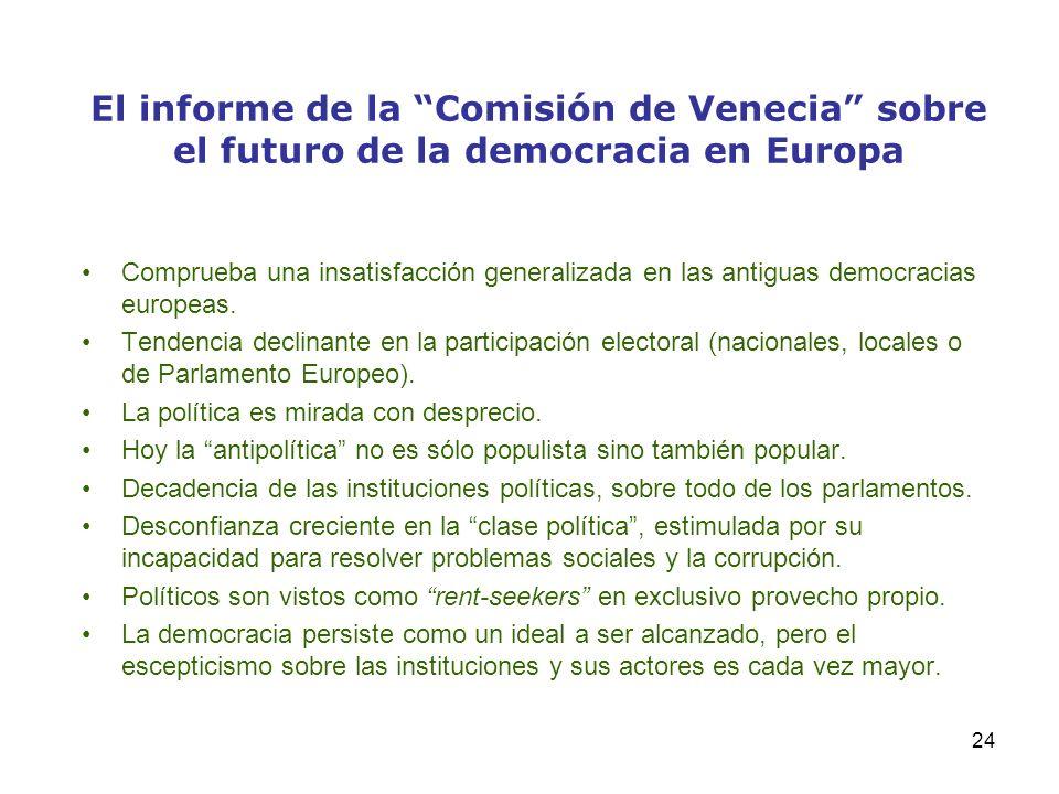 24 El informe de la Comisión de Venecia sobre el futuro de la democracia en Europa Comprueba una insatisfacción generalizada en las antiguas democraci