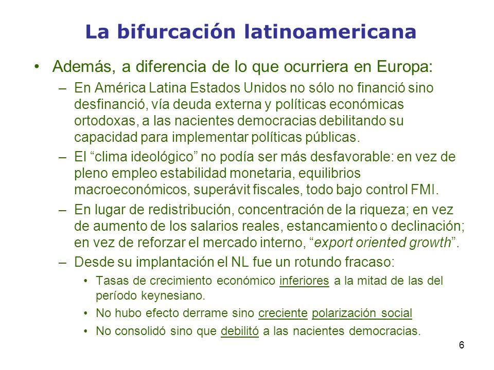 6 La bifurcación latinoamericana Además, a diferencia de lo que ocurriera en Europa: –En América Latina Estados Unidos no sólo no financió sino desfin