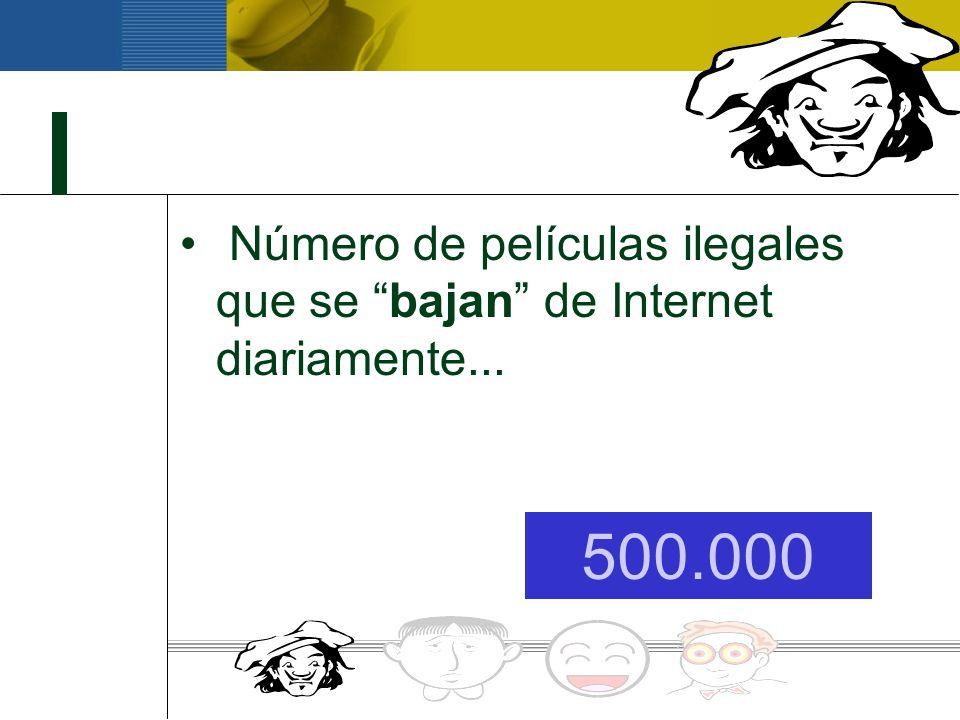 Número de canciones ilegales que se bajaron de Internet en el mes de marzo de 2005... 243.000.000