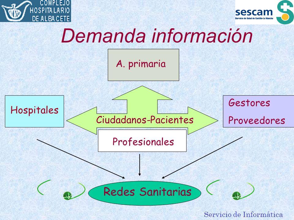 Servicio de Informática Hospitales A. primaria Gestores Proveedores Ciudadanos-Pacientes Profesionales Demanda información Redes Sanitarias
