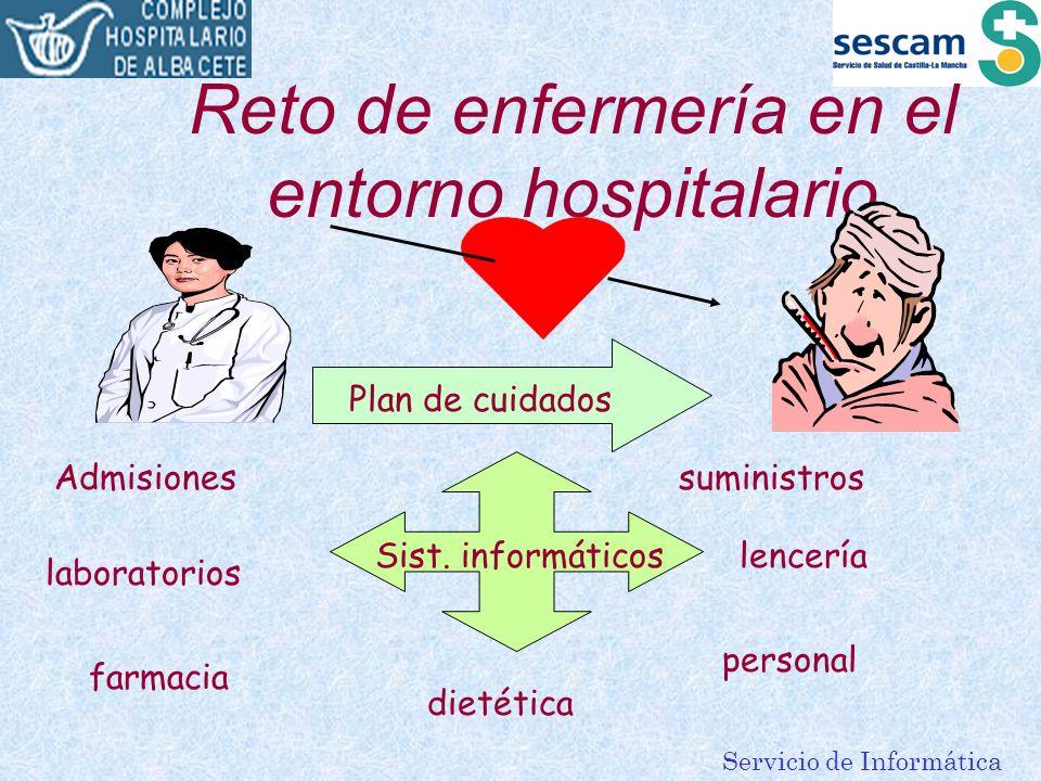 Servicio de Informática Reto de enfermería en el entorno hospitalario Plan de cuidados Sist. informáticos Admisiones laboratorios farmacia suministros