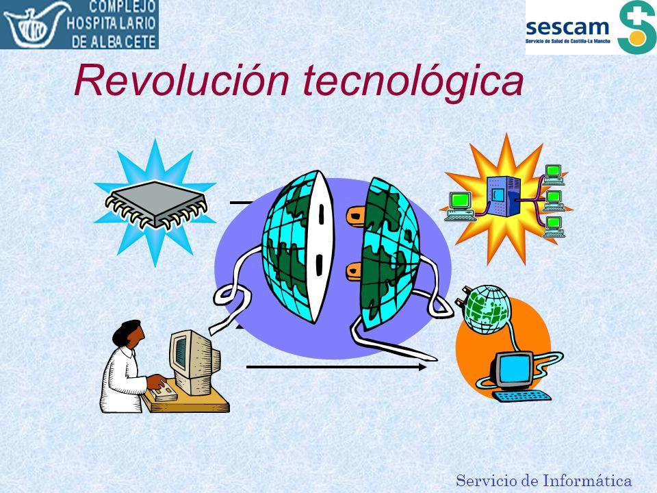 Servicio de Informática Revolución tecnológica