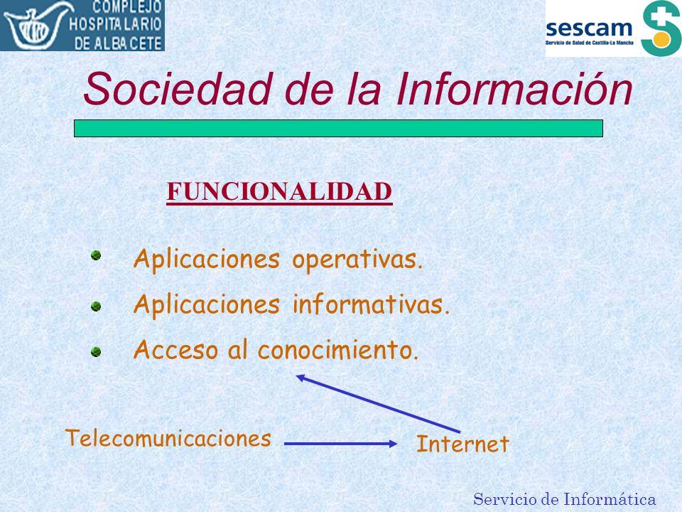 Servicio de Informática Sociedad de la Información FUNCIONALIDAD Telecomunicaciones Internet Aplicaciones operativas. Aplicaciones informativas. Acces