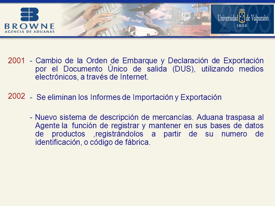 - Cambio de la Orden de Embarque y Declaración de Exportación por el Documento Único de salida (DUS), utilizando medios electrónicos, a través de Internet.