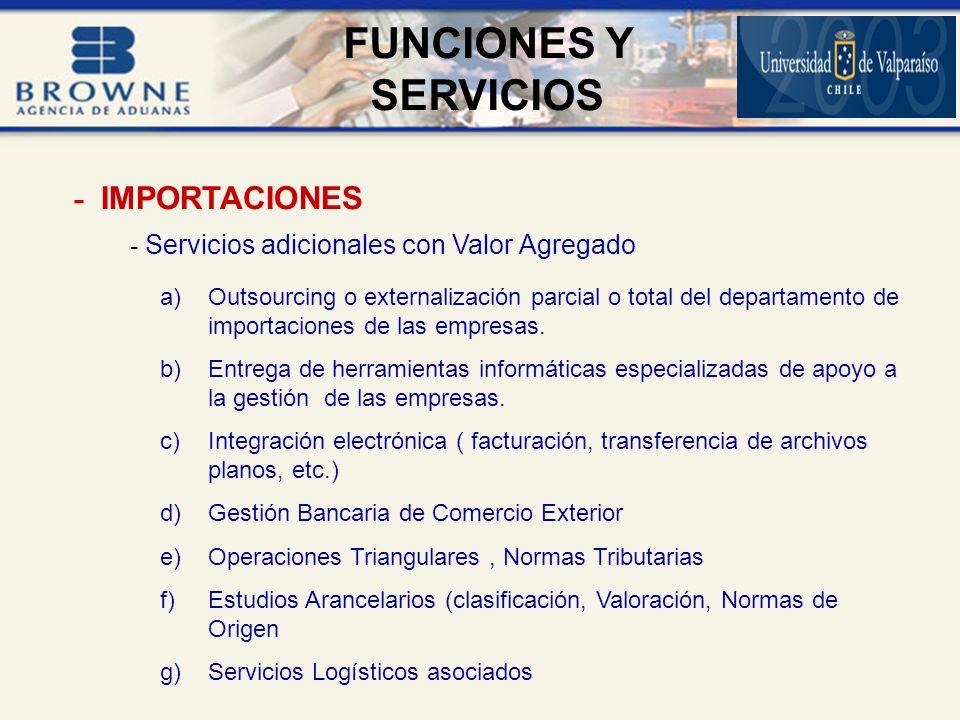 - Servicios adicionales con Valor Agregado a)Outsourcing o externalización parcial o total del departamento de importaciones de las empresas.