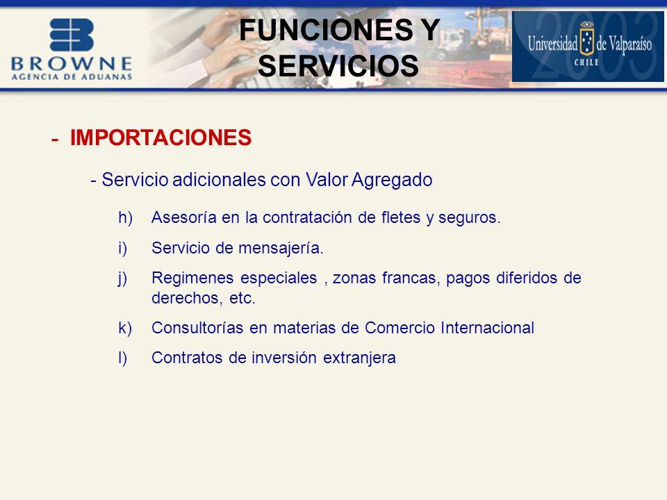 - IMPORTACIONES - Servicio adicionales con Valor Agregado h)Asesoría en la contratación de fletes y seguros.
