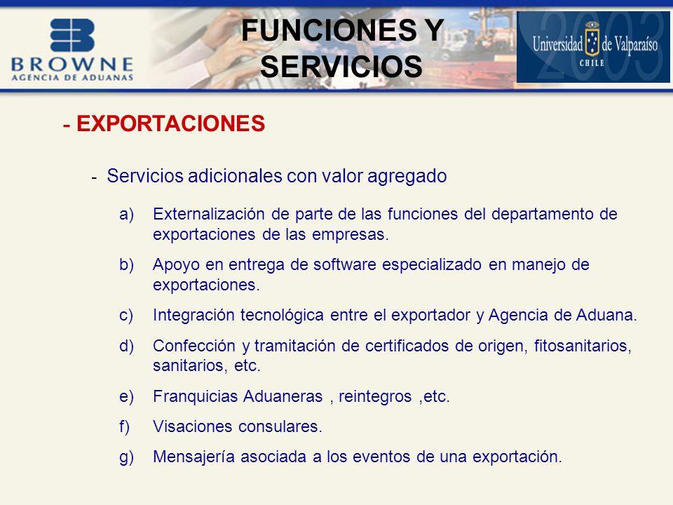 - Servicios adicionales con valor agregado a)Externalización de parte de las funciones del departamento de exportaciones de las empresas.