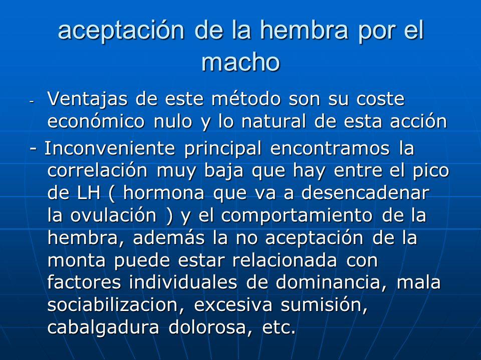 aceptación de la hembra por el macho - Ventajas de este método son su coste económico nulo y lo natural de esta acción - Inconveniente principal encon