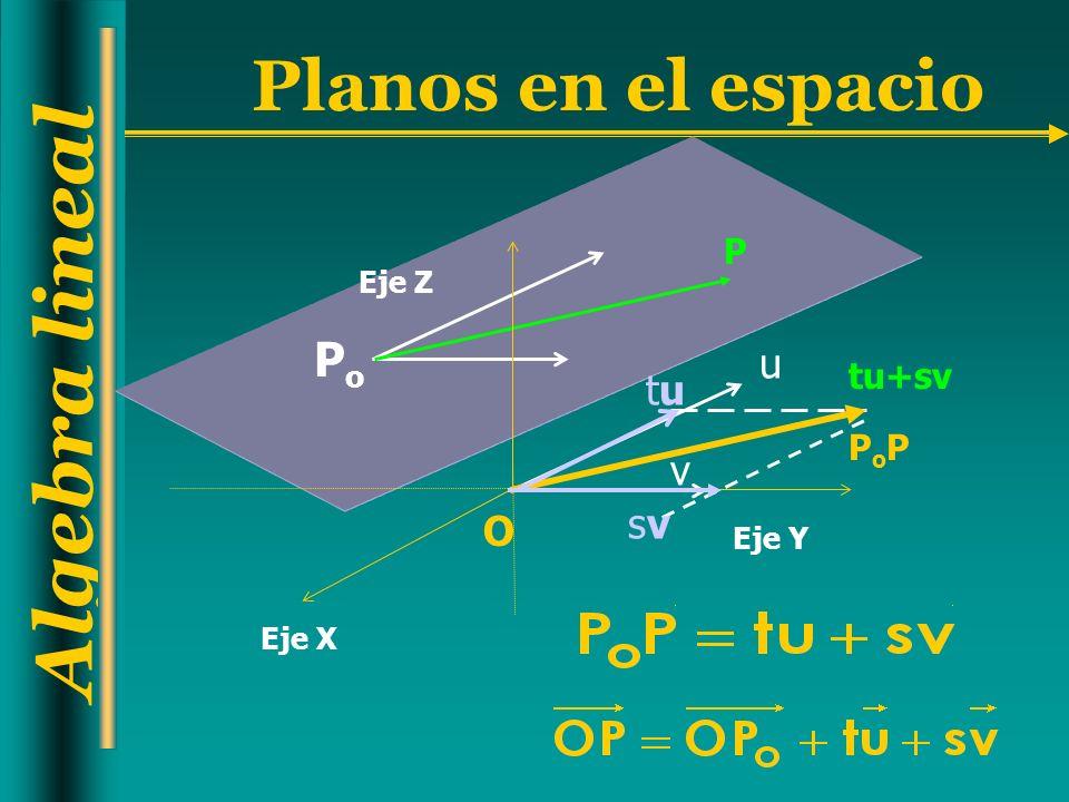Algebra lineal Planos en el espacio PoPo P u Eje X Eje Y Eje Z v tutu svsv tu+sv O PoPPoP