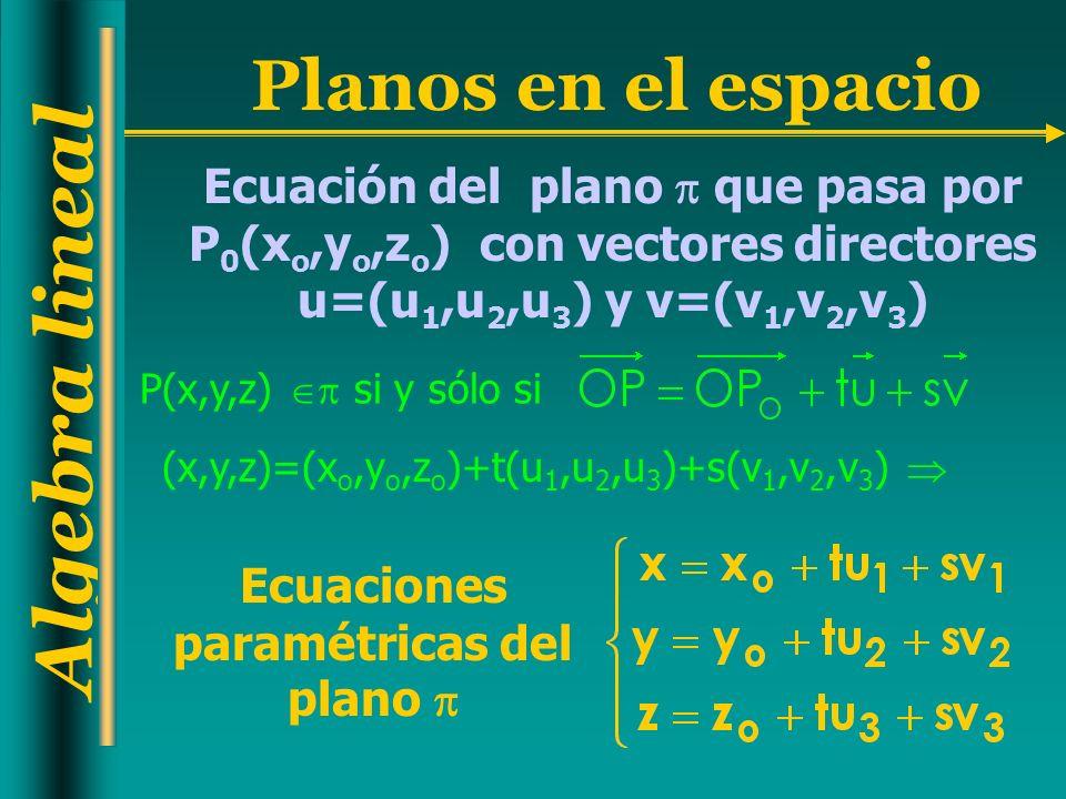 Algebra lineal Planos en el espacio Ecuación del plano que pasa por P 0 (x o,y o,z o ) con vectores directores u=(u 1,u 2,u 3 ) y v=(v 1,v 2,v 3 ) P(x,y,z) si y sólo si (x,y,z)=(x o,y o,z o )+t(u 1,u 2,u 3 )+s(v 1,v 2,v 3 ) Ecuaciones paramétricas del plano