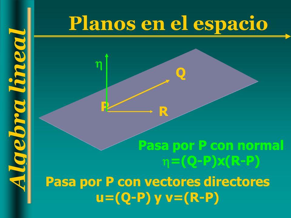 Algebra lineal Planos en el espacio P R Q Pasa por P con normal =(Q-P)x(R-P) Pasa por P con vectores directores u=(Q-P) y v=(R-P)