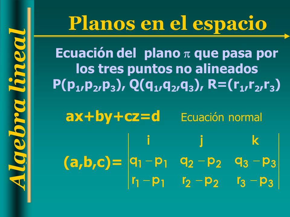 Algebra lineal Planos en el espacio Ecuación del plano que pasa por los tres puntos no alineados P(p 1,p 2,p 3 ), Q(q 1,q 2,q 3 ), R=(r 1,r 2,r 3 ) ax
