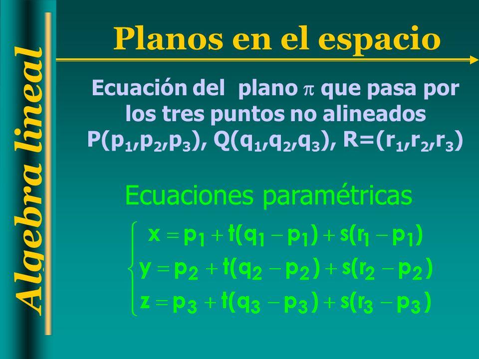 Algebra lineal Planos en el espacio Ecuación del plano que pasa por los tres puntos no alineados P(p 1,p 2,p 3 ), Q(q 1,q 2,q 3 ), R=(r 1,r 2,r 3 ) Ecuaciones paramétricas