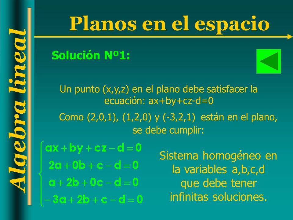 Algebra lineal Planos en el espacio Un punto (x,y,z) en el plano debe satisfacer la ecuación: ax+by+cz-d=0 Como (2,0,1), (1,2,0) y (-3,2,1) están en el plano, se debe cumplir: Sistema homogéneo en la variables a,b,c,d que debe tener infinitas soluciones.